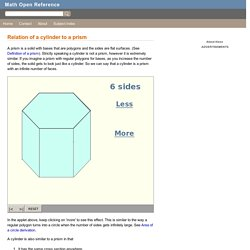 Relation of a cylinder to a prism - Math Open Reference