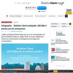 Relation client inadaptée: 200 Mds $ perdus par les entreprises