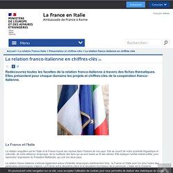 La relation franco-italienne en chiffres-clés - La France en Italie