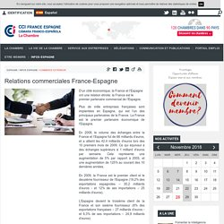 Relations commerciales France-Espagne