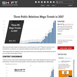 Three Public Relations Mega-Trends in 2017