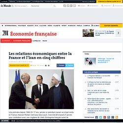 Les relations économiques entre la France et l'Iran en cinq chiffres