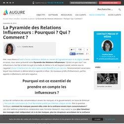 La Pyramide des Relations Influenceurs : Pourquoi ? Qui ? Comment ?