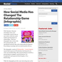 How Social Media Has Changed The Relationship Game [Infographic]