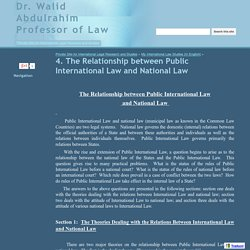 4. The Relationship between Public International Law and National Law - Dr. Walid Abdulrahim Professor of Law