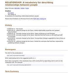 RELATIONSHIP: A vocabulary for describing relationships between people