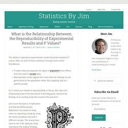What is the Relationship Between the Reproducibility of Experimental Results and P Values? - Statistics By Jim