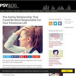 The Family Relationship That Could Be Most Responsible For Your Emotional Life