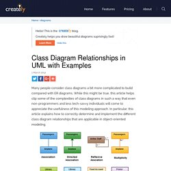 Class Diagram Relationships in UML with ExamplesCreately Blog