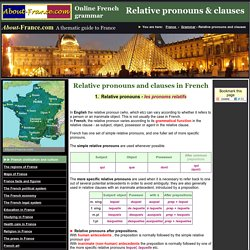 Relative pronouns and clauses in French - About-France.com