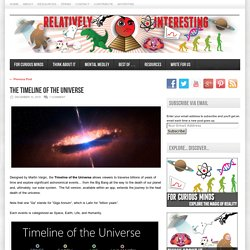 Relatively Interesting The Timeline of the Universe - Relatively Interesting