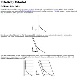 Relativity Tutorial