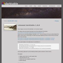 released darktable 1.6.8