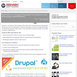 Drupal 8.0 Released - Key Features to Look Forward