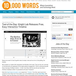 Tool of the Day: Knight Lab Releases Free, Easy Interactive Timeline - 10,000 Words