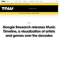 Google Releases Music Timeline, a Visualization of Music Genres