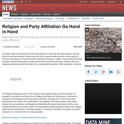Religion and Party Affiliation Go Hand in Hand