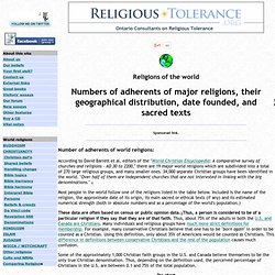 Religions of the world: numbers of adherents; growth rates