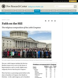 Religious affiliation of the 116th Congress