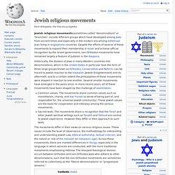 Jewish religious movements