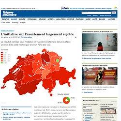 Remboursement: L'initiative sur l'avortement largement rejetée - Suisse