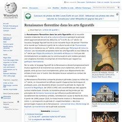 Renaissance florentine dans les arts figuratifs