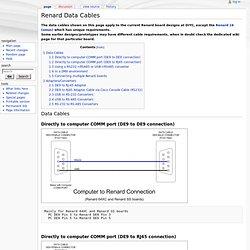 Renard Data Cables - doityourselfchristmas.com
