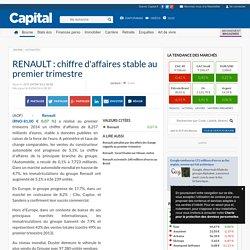 RENAULT : chiffre d'affaires stable au premier trimestre