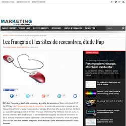 Les Français et les sites de rencontres, étude Ifop