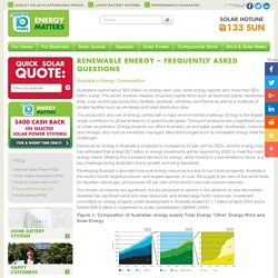 Renewable Energy in Australia FAQ