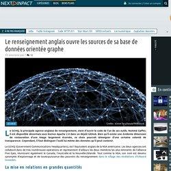 Le renseignement anglais ouvre les sources de sa base de données orientée graphe