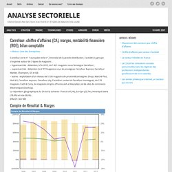 Carrefour: chiffre d'affaires (CA), marges, rentabilité financière (ROE), bilan comptable