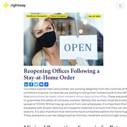 Reopening Offices Following a Stay-at-Home Order - Rightway