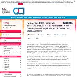 Parcoursup 2020 - vœux de poursuite d'études et de réorientation dans l'enseignement supérieur et réponses des établissements — Plateforme open data (données ouvertes)