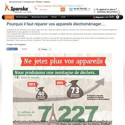 Réparation - Infographie - Spareka
