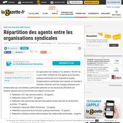 Répartition des agents entre les organisations syndicales