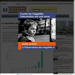 Observatoire des inégalités. La répartition du patrimoine dans le monde