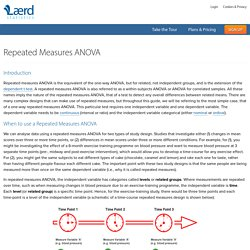 Repeated Measures ANOVA - Understanding a Repeated Measures ANOVA