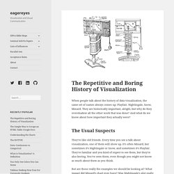 The Repetitive and Boring History of Visualization – eagereyes
