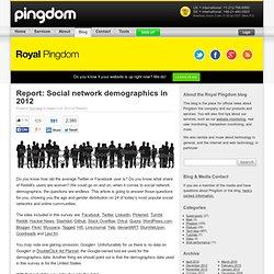 Report: Social network demographics in 2012