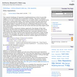 Oslo repository - Anthony Bloesch's Web Log