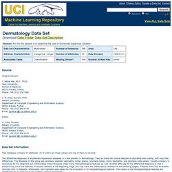 uci machine learning dataset