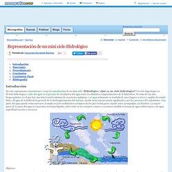 Representación de un mini ciclo Hidrológico