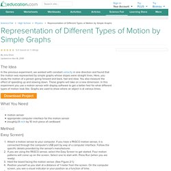 Representation of Different Types of Motion by Simple Graphs