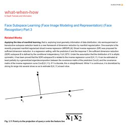 Face Subspace Learning (Face Image Modeling and Representation) (Face Recognition) Part 3