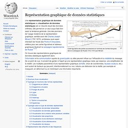 (french) Visualisation des données