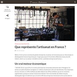Que représente l'artisanat en France ?