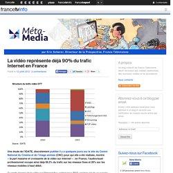 La vidéo représente déjà 90% du trafic Internet en France