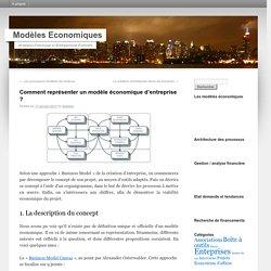 Comment représenter un modèle économique d'entreprise ?