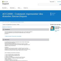 ACC2000 : Comment representer des données hierarchiques